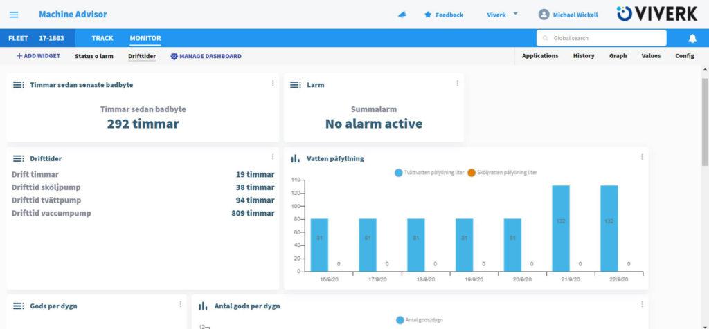 Så här kan det se ut när du tar del av en Viverk-tvätts maskindata i Viverks molntjänst, men det kan också se helt annorlunda ut beroende på vilka data du vill styra och övervaka. I tjänsten finns även möjlighet att få meddelanden och notiser om saker som kan behöva åtgärdas, som exempelvis underhållslarm.